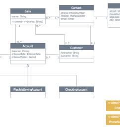 atm uml diagrams solution conceptdraw com web application diagram visio online tool to draw block diagram [ 1149 x 725 Pixel ]
