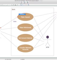 atm uml diagrams solution for macos [ 1500 x 802 Pixel ]