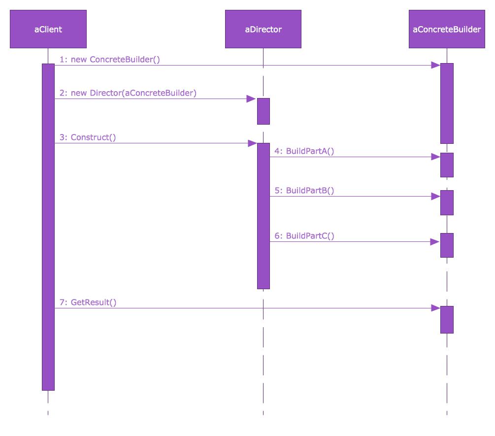 Diagram visio template sequence diagram visio template pooptronica