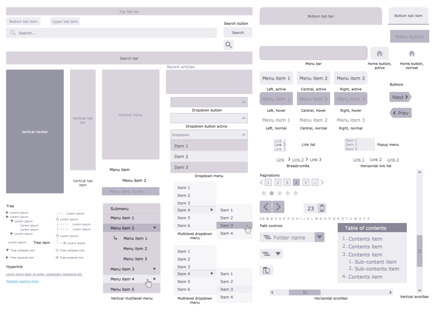 website wireframe diagram example jetta wiring solution conceptdraw