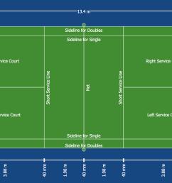 badminton court [ 1500 x 847 Pixel ]