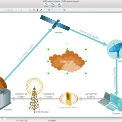 Telecom Network Diagram Microsoft Apollo 11 Lunar Module Telecommunication Diagrams Solution Conceptdraw Com For Mac Os X