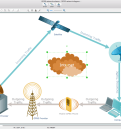 telecommunication network diagrams solution for mac os x [ 1411 x 765 Pixel ]