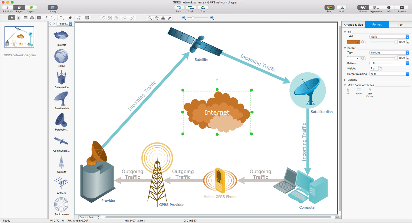 hight resolution of telecommunication network diagrams solution for mac os x