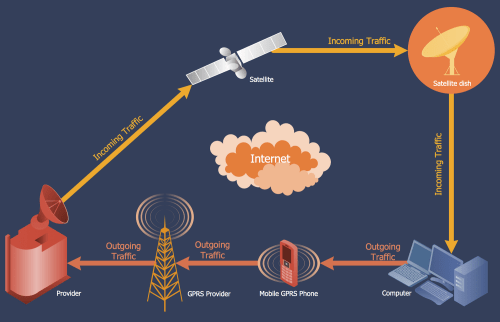 small resolution of networking and telecommunications scheme