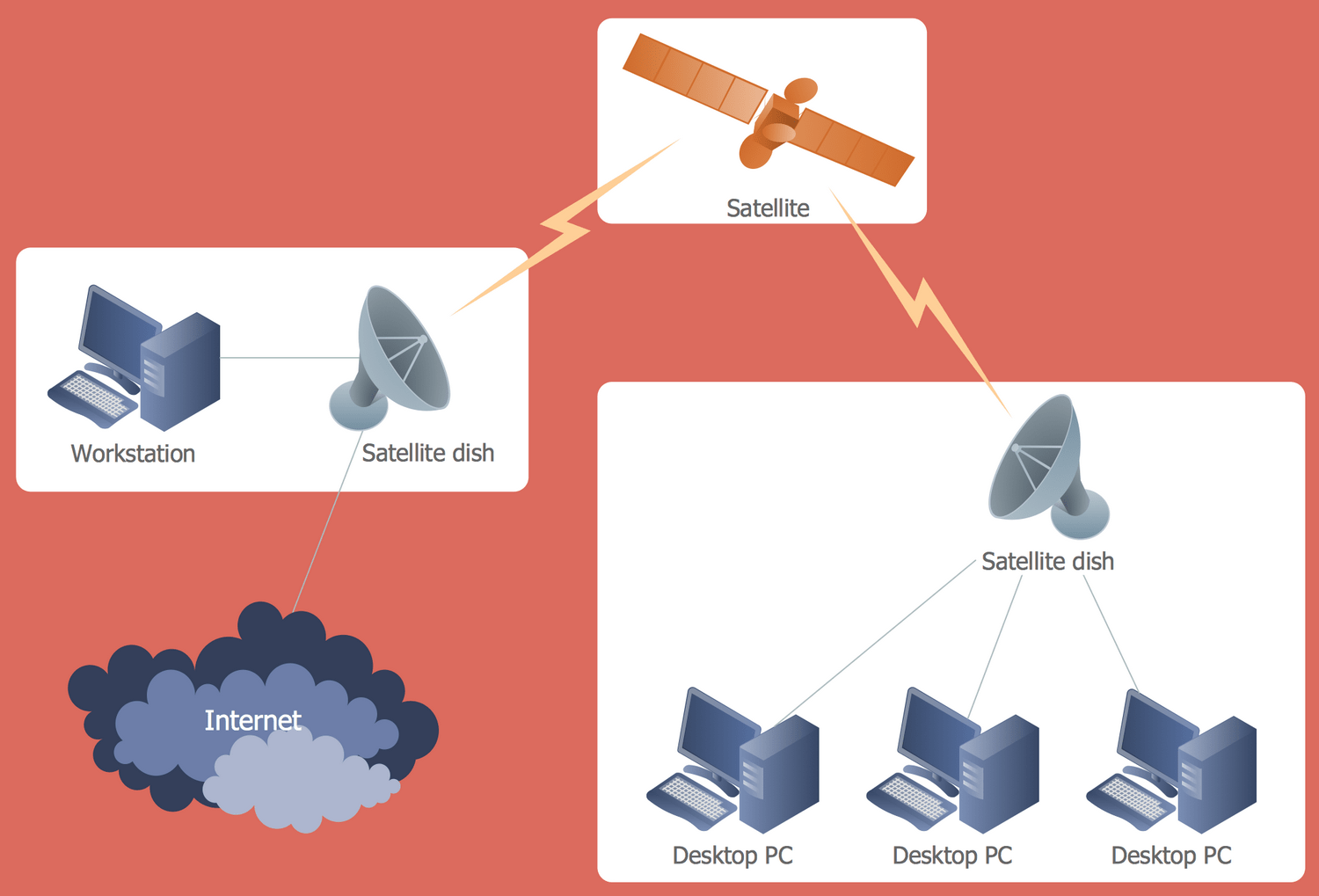 hight resolution of satellite network diagram