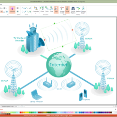 Telecom Network Diagram Microsoft 96 Civic Wiring Honda Radio Lovely Telecommunication Diagrams Solution Conceptdraw Com For Windows