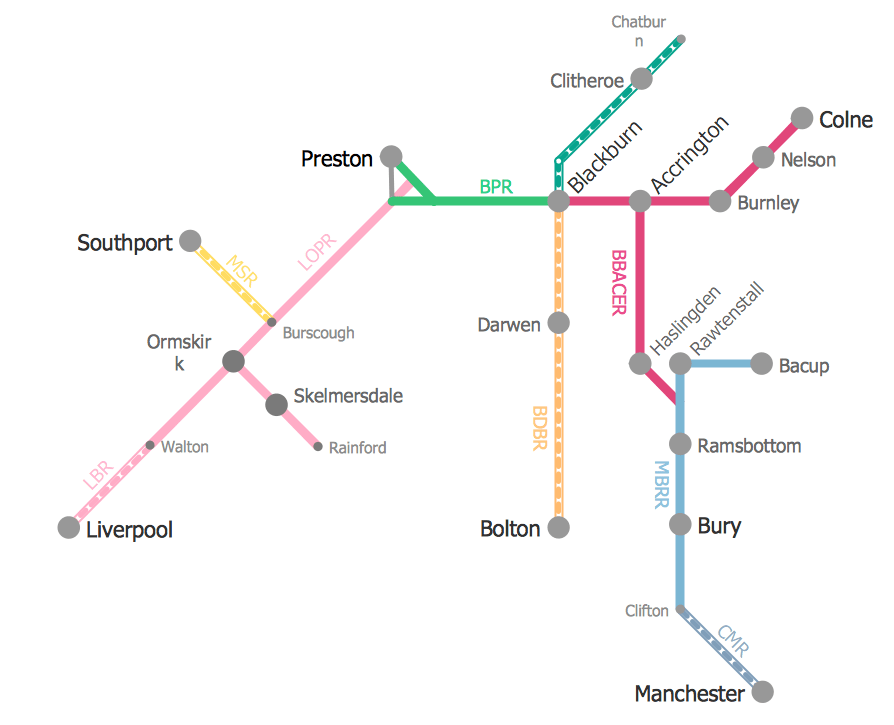 metro map solution