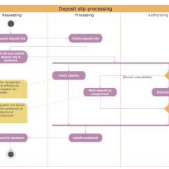 Class Diagram For Library Management System In Uml Chevy 350 Wiring Rapid Solution | Conceptdraw.com