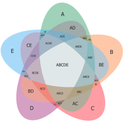 How To Complete A Venn Diagram 1997 Ford F150 Xl Radio Wiring Diagrams Solution Conceptdraw