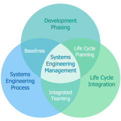 Venn Diagram Aptitude Questions With Solutions 2 Pickup Wiring Diagrams Solution Conceptdraw