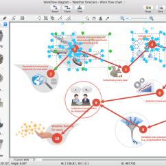 Draw Wiring Diagrams 3 Way Switch Ladder Diagram Workflow Solution | Conceptdraw.com