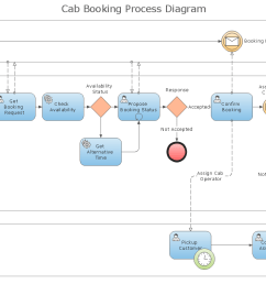 standard flowchart symbols and their usage basic flowchart symbols and meaning workflow diagram symbols and meaning [ 1114 x 788 Pixel ]