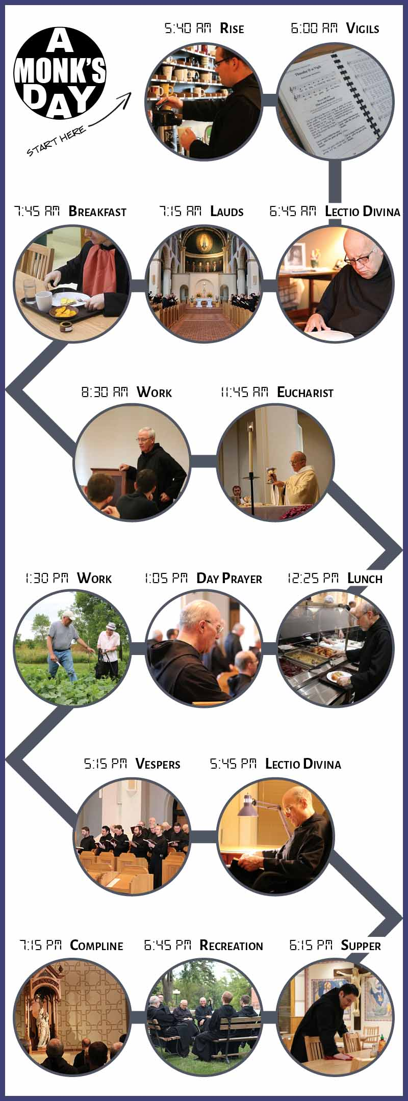 The daily schedule of the monks of Conception Abbey