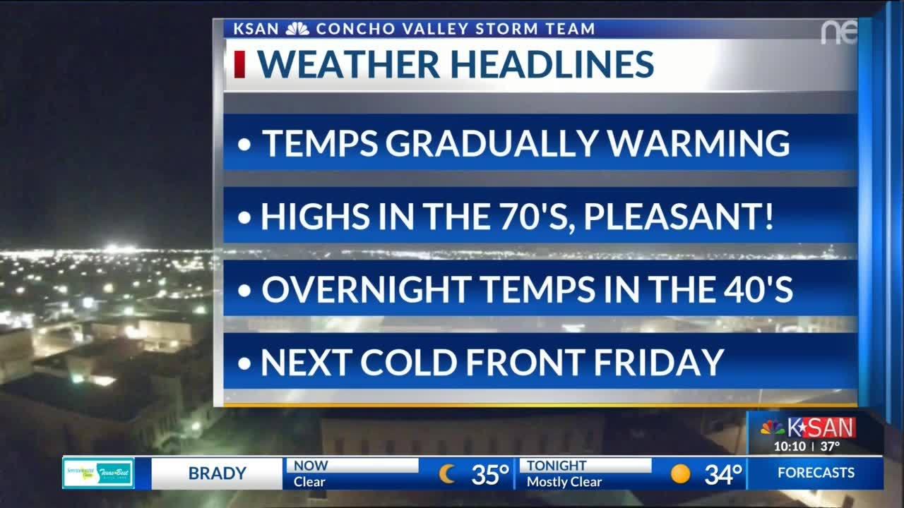 KSAN Storm Team Daily Forecast Update - Monday November 26, 2018