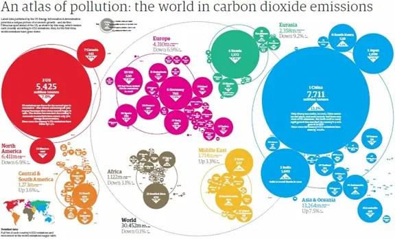 AtlasofPullution Atlas sobre el CO2 en el planeta