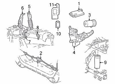 Ford Transmission 5r55e Solenoid Diagram