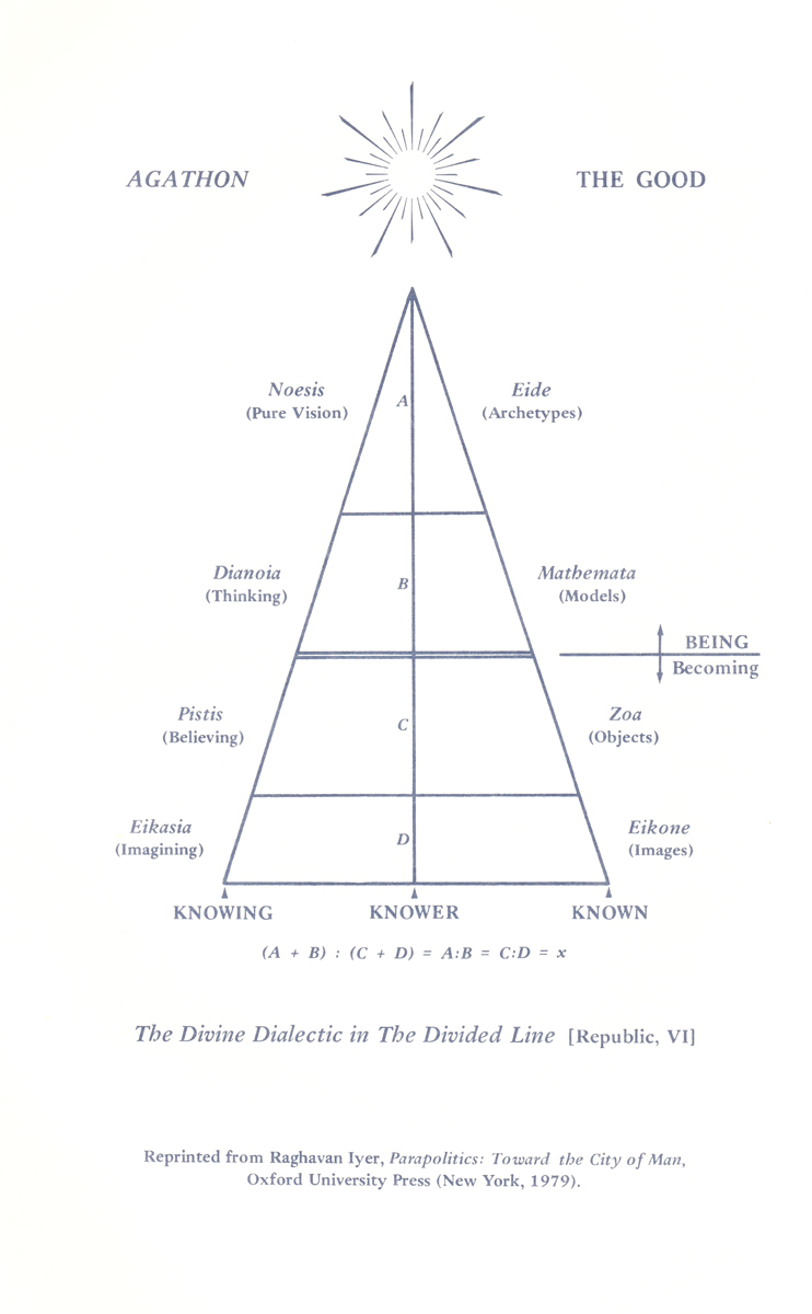 hight resolution of plato s divided line the