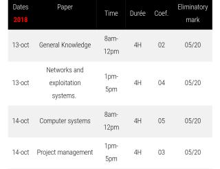 MINFOPRA Competitive examination