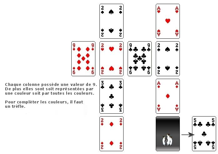 carte à jouer test psychotechnique