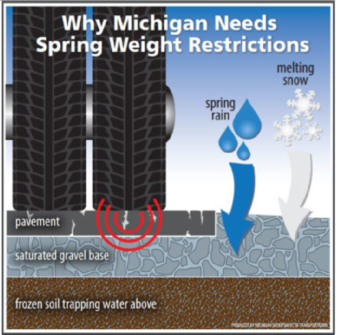 New Soil Freezing Model May Help DOTs Lower Spring's Thaw Damage to Roads