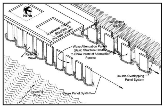 Homeport Breakwater Pier : Homeport Breakwater Pier