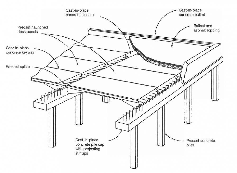 Deck beam splice