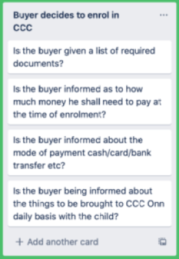 Stage 6 of buying process.