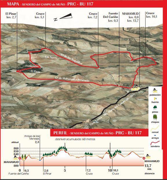 Mapa sendero PR-BU-117 Mahamdu