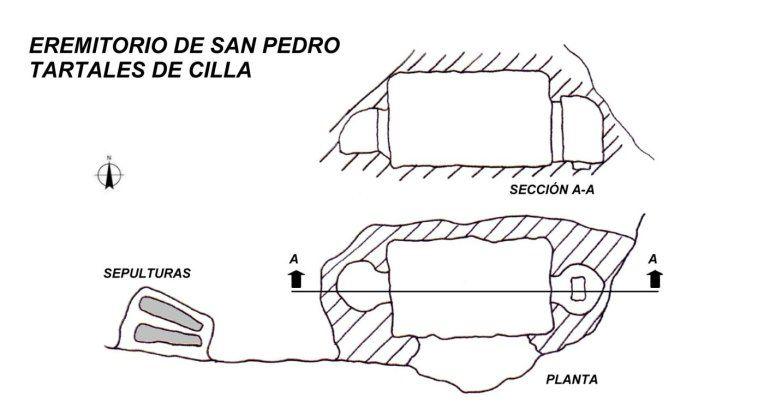 Plano San Pedro Tartalés de Cilla