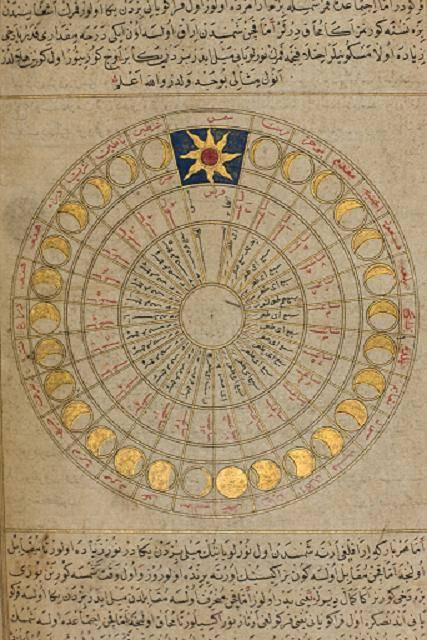 Las fases de la luna en su ciclo. Página del calendario creado por Sayyid Ahmed b. Mustafa Al-La'li para el sultán turco Selim II en 1566