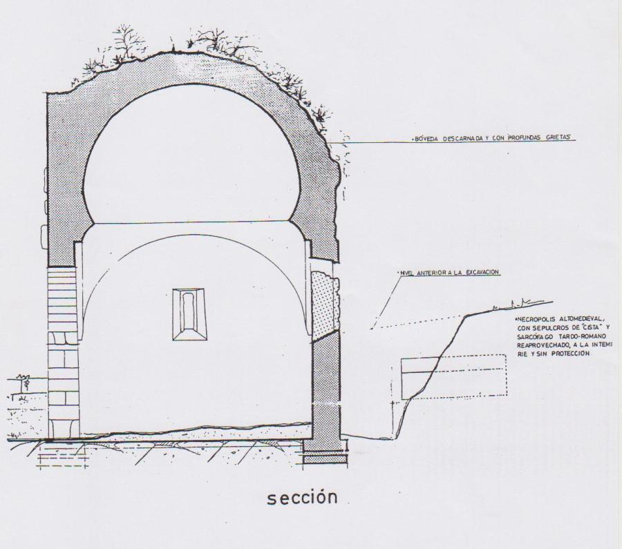 Alzado de San Félix de Oca