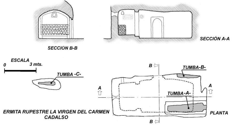 Planta y alzado de la ermita rupestre de Cadalso