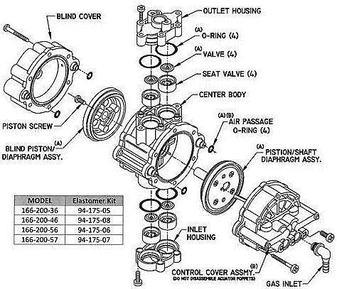 2005 Mustang Gt Engine Wiring Diagram 2002 Mustang Gt