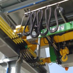 Overhead Crane Electrical Wiring Diagram 2003 Ford Focus Svt Stereo Bridge Great Installation Of Applications United States America Rh Conductix Us Schematic Diagrams