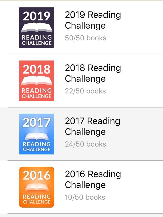 Selalu pasang target 50 buku sejak tahun 2016