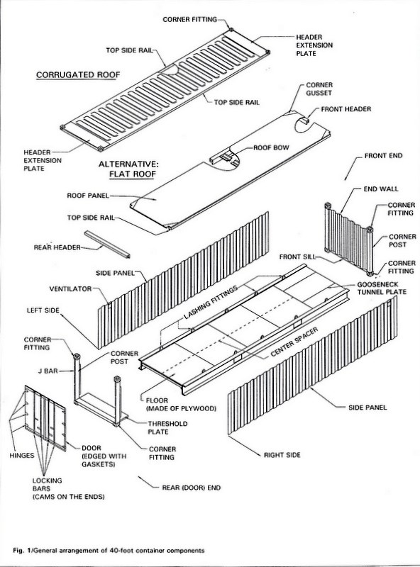 Shipping Container Accessories, Hardware Parts, & Kits