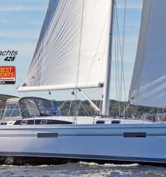 catalina 425 sailing cruising world 2017 boat of the year sail magazine 2017 best [ 1920 x 900 Pixel ]