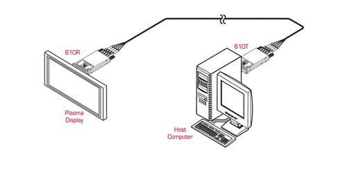 Kramer 610R/T 94-095000610 DVI over Fiber Optic