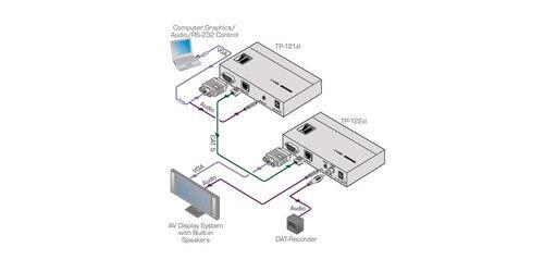 Kramer TP-122XL 50-80177390 VGA & Stereo Audio over CAT5