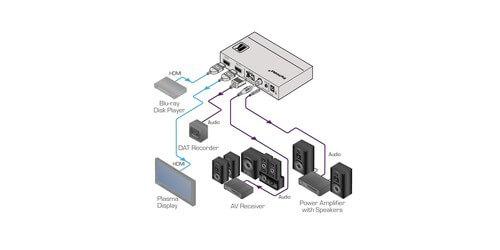 Kramer FC-46xl 40-70959090 HDMI Audio De-Embedder HDCP