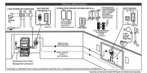 Furman MIW-XT 15A In-Wall Power & Amp, Signal Bay, 15A