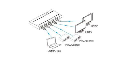 KanexPro SP-4KPROSLIM1X4 HDMI 1x4 4K Slim Distribution