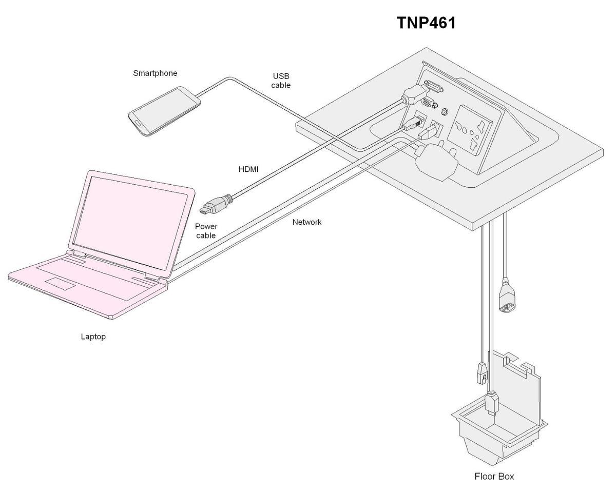 Altinex TNP461S Pop Up HDMI/VGA/Data/USB Table Box with
