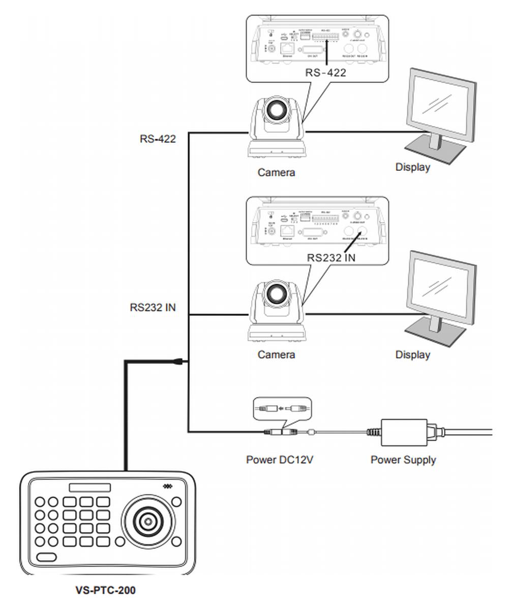 Marshall VS-PTC-200 Compact PTZ Joystick Controller, 4D