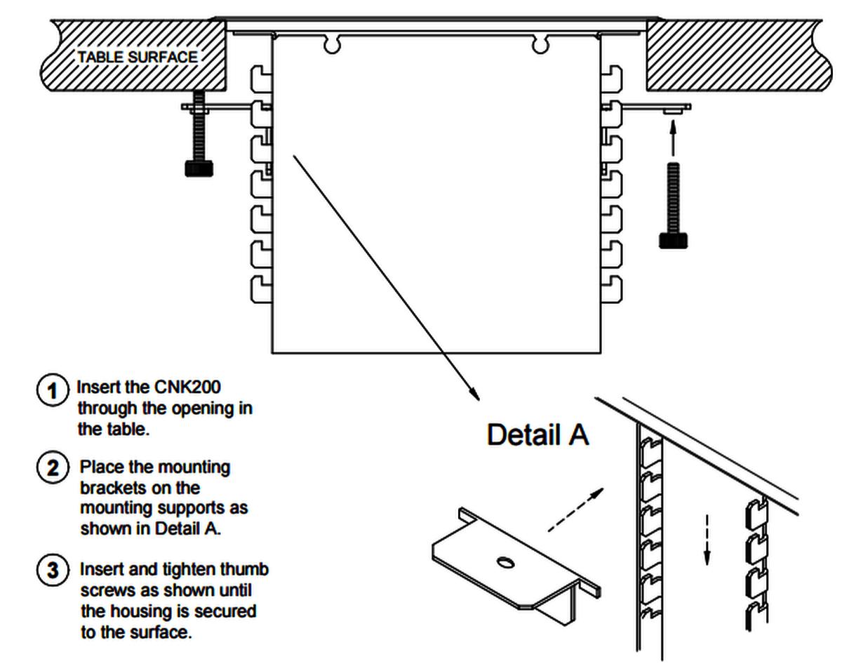 Altinex CNK200 Cable Nook Modular Tabletop Box w/ Half