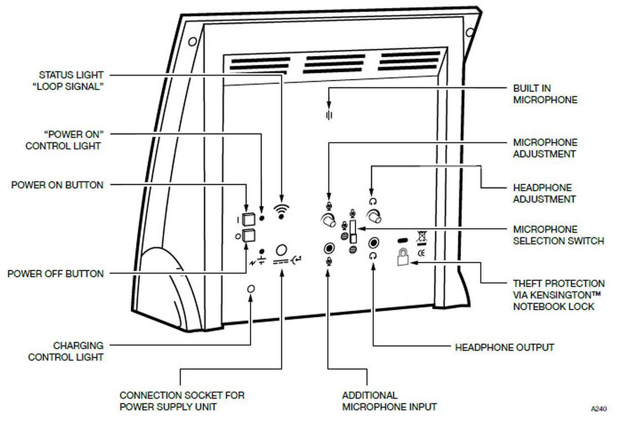 Williams Sound Pla 90 Hotspot Counter Induction Loop Hearing Helper