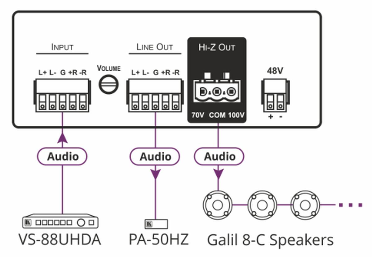 Kramer PA-50HZ 13-80477190 Power Amplifier, 50W @70V/100V