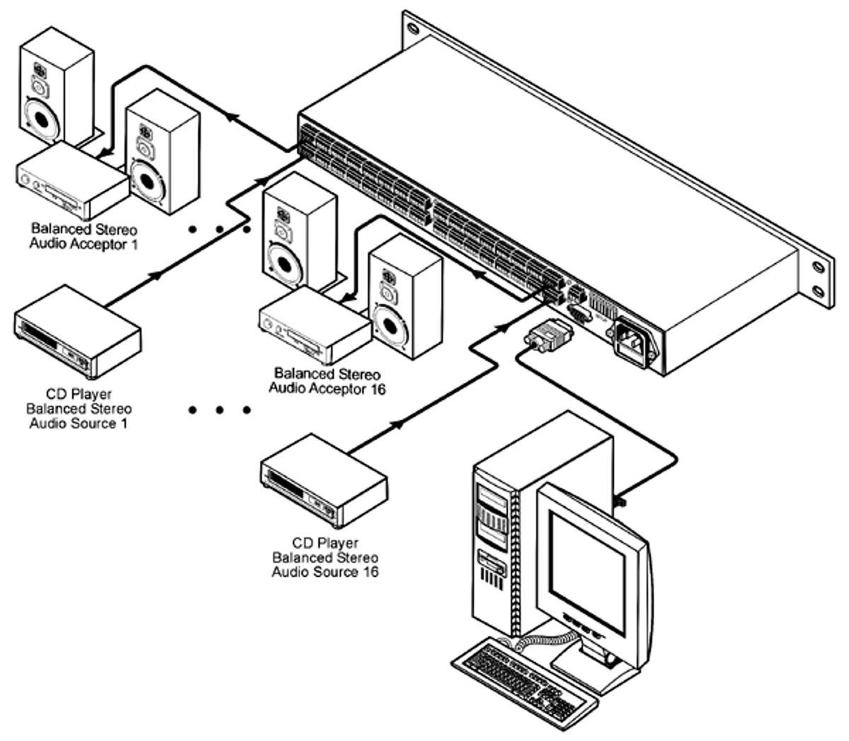 Kramer VA-8XL 81-0032810 8 Channel Balanced Stereo Audio