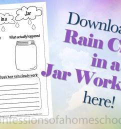 Rain Cloud in a Jar Experiment - Confessions of a Homeschooler [ 720 x 1280 Pixel ]